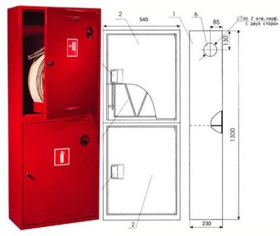 навесной шкаф пожарный ШПК 320 НПО Пульс