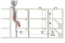 дымоудаление через крышный клапан