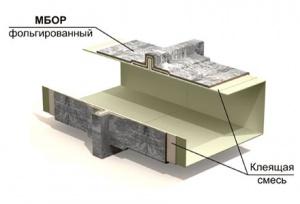 пример защиты базальтовым слоем