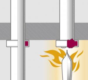 Огнезащитные противопожарные муфты на водопровод