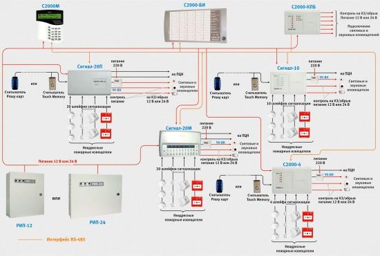 схема монтажа пожарной сигнализации