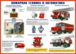 Важные требования пожарной безопасности к производственным зданиям