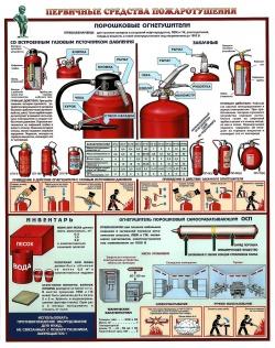 правила использования огнетушителя ОП