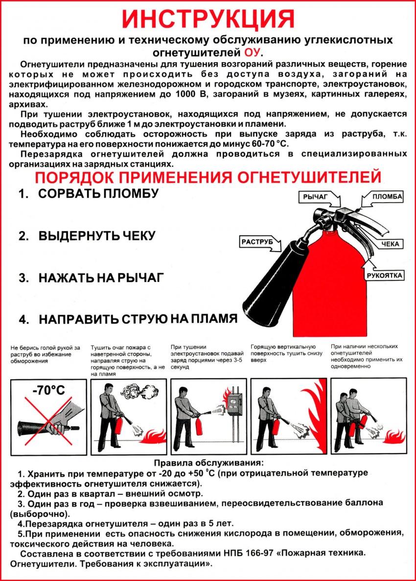 инструкция по применению ОУ