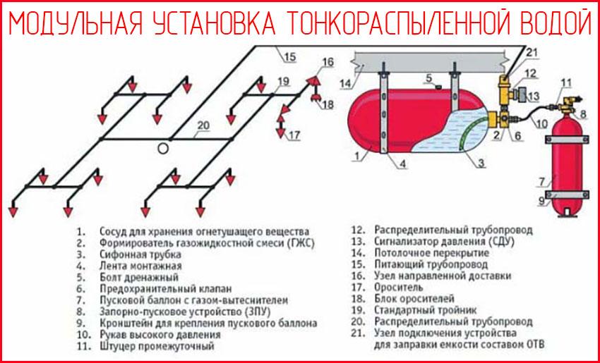 схема монтажа и работы МУПТВ