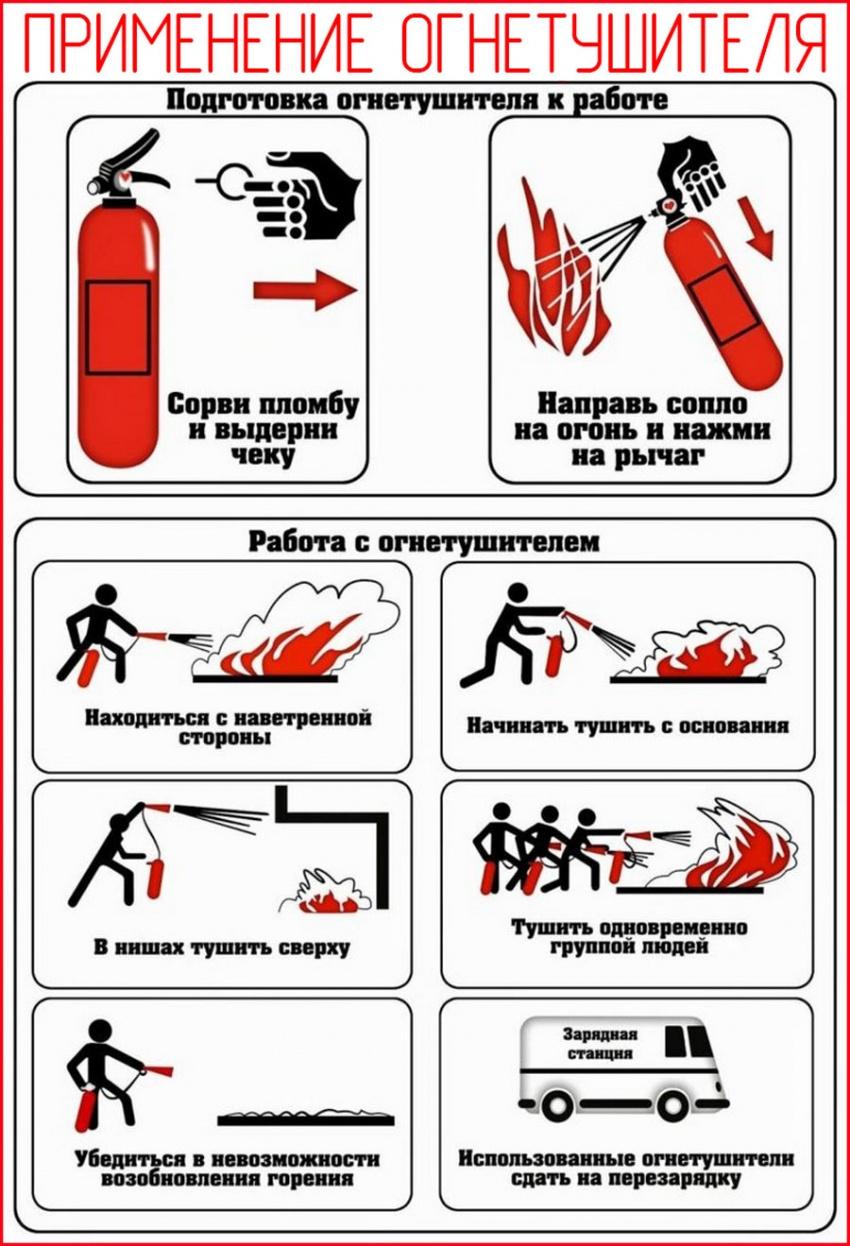 правила применения огнетушителя