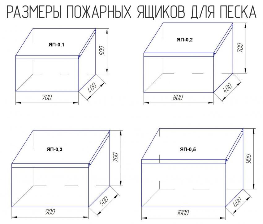 размеры и чертежи пожарного ящика для песка
