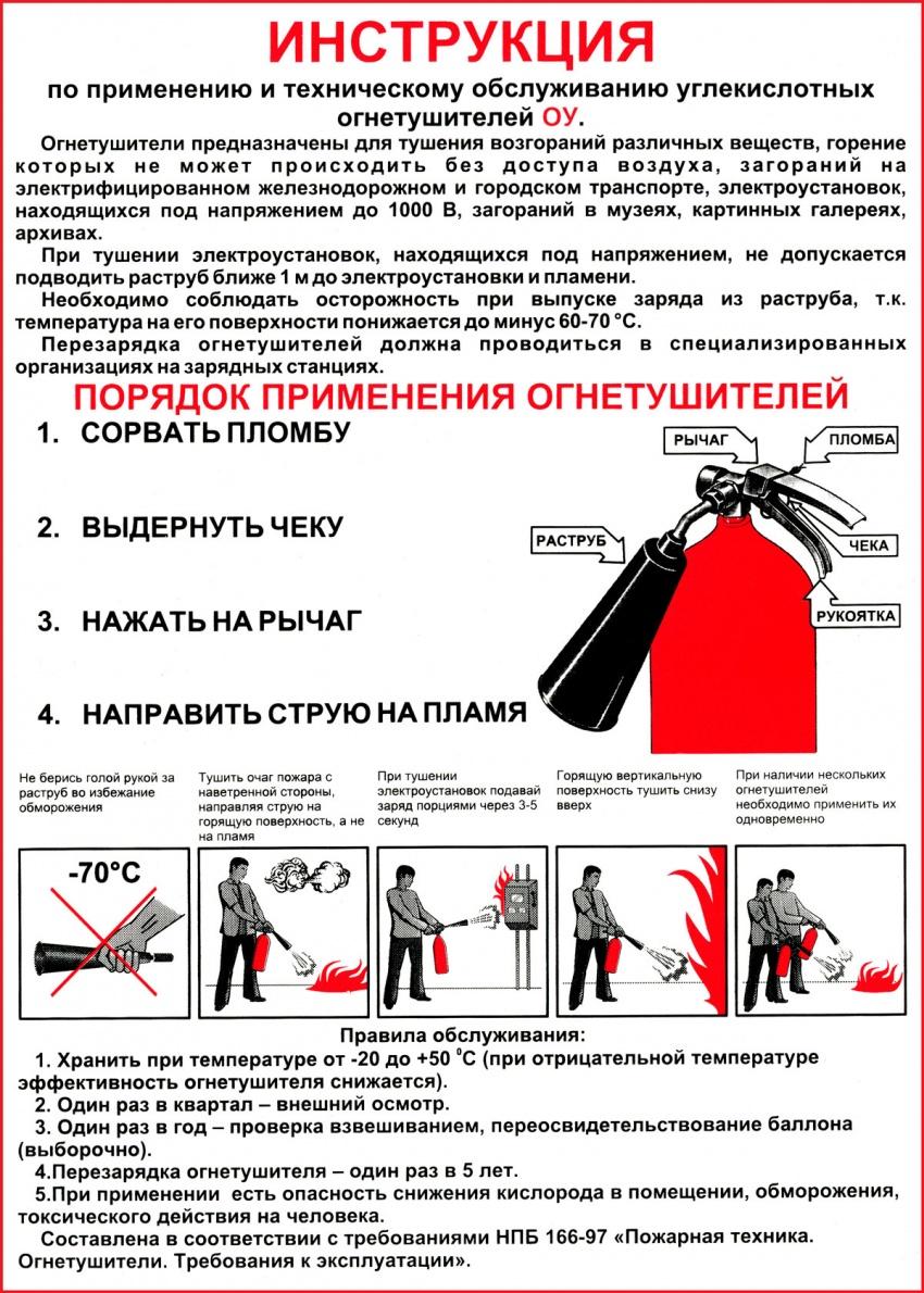 инструкция по применению углекислотных первичных средств пожаротушения
