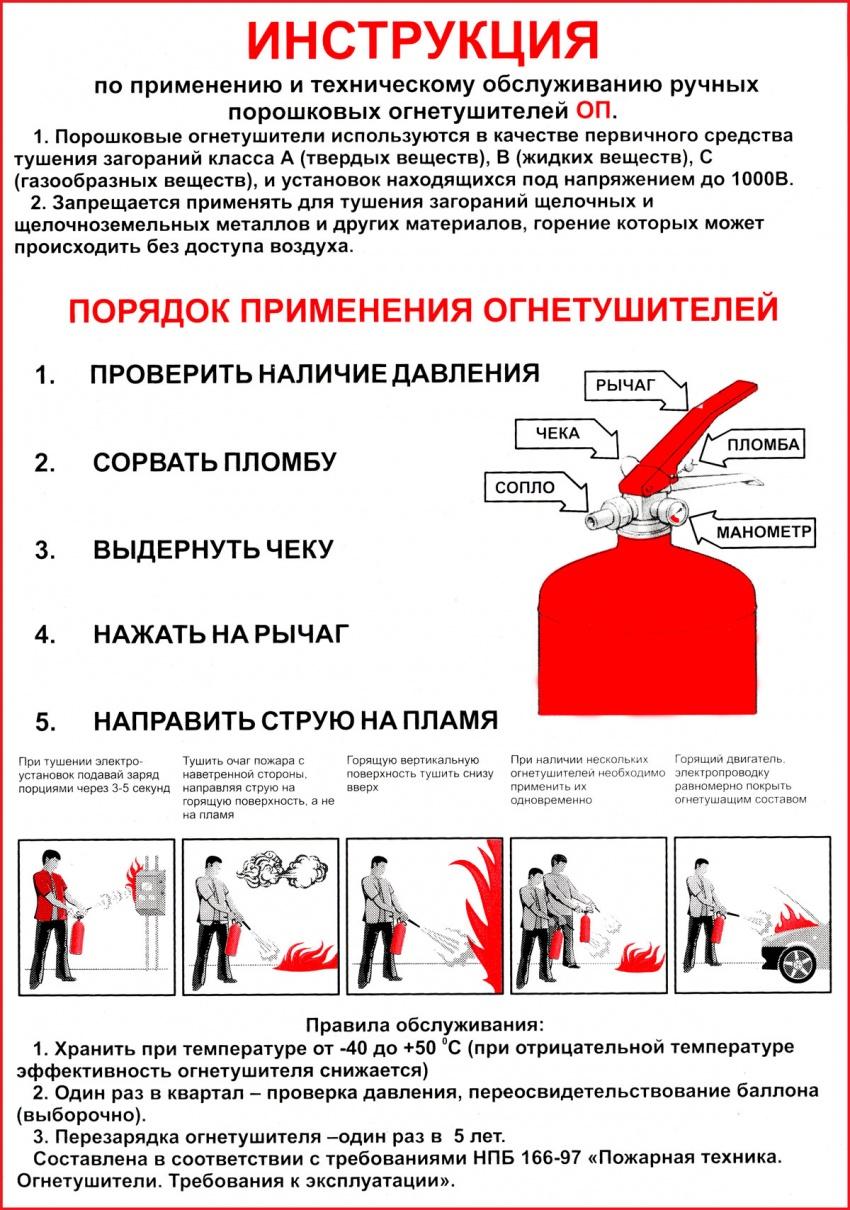 инструкция по применению порошковых первичных средств пожаротушения