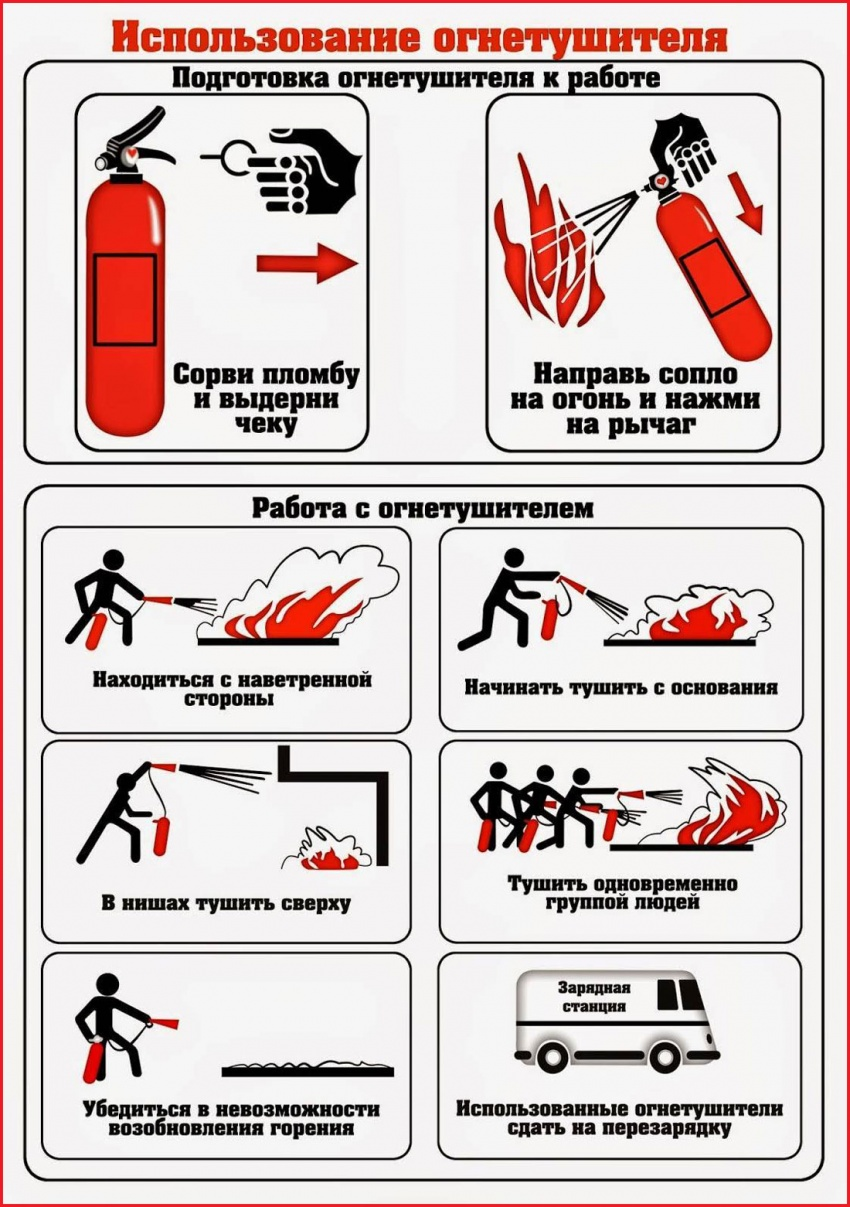 инструкция по использованию огнетушителя при пожаре