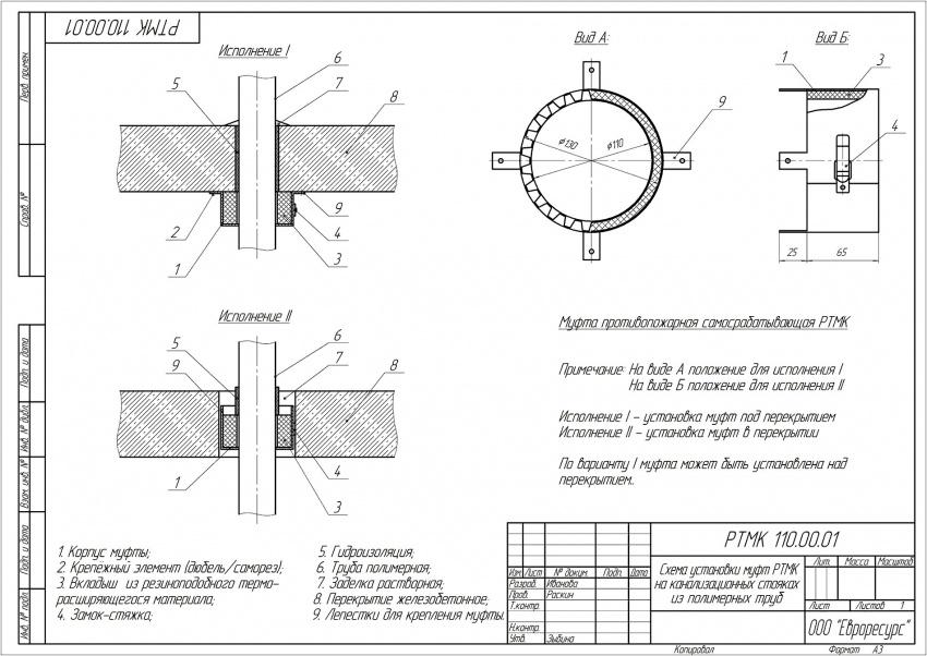 чертеж установки огнезащитной манжеты РТМК