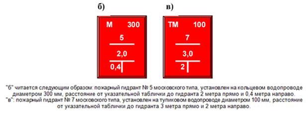 правила установки знака ПГ