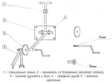 чертеж устройства для ручной скатки рукавов