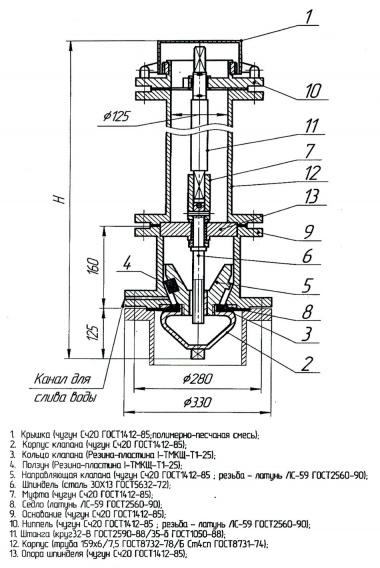 схема устройства подземного гидранта
