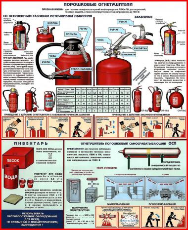 инструкция использования порошкового огнетушителя