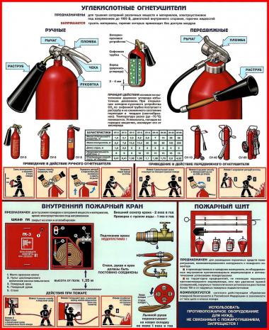 инструкция применения углекислотного огнетушителя