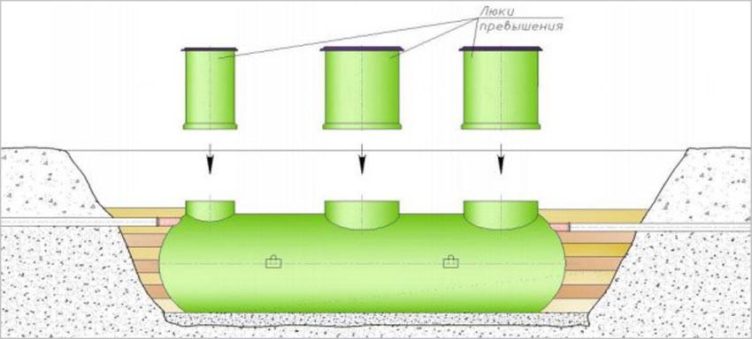установка подземного резервуара 06