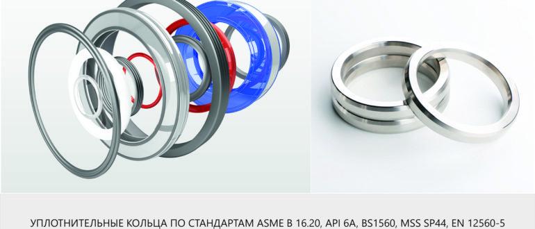 прокладки овального сечения ASME