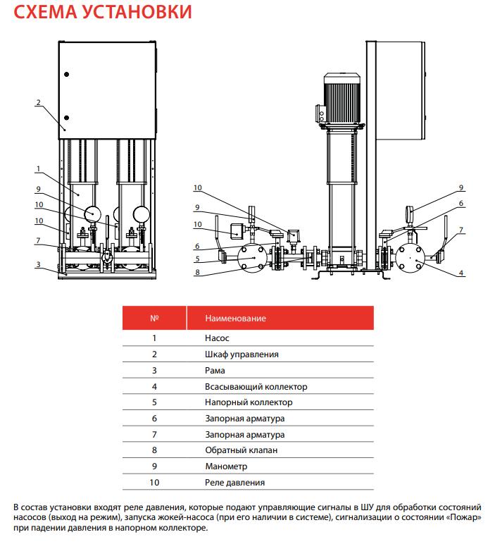 схема установки насосной станции НС-463