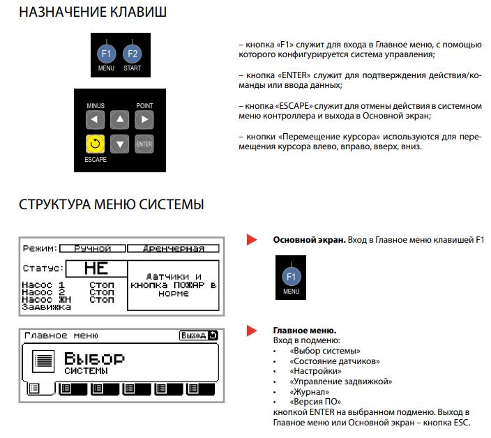 Пример меню блока управления
