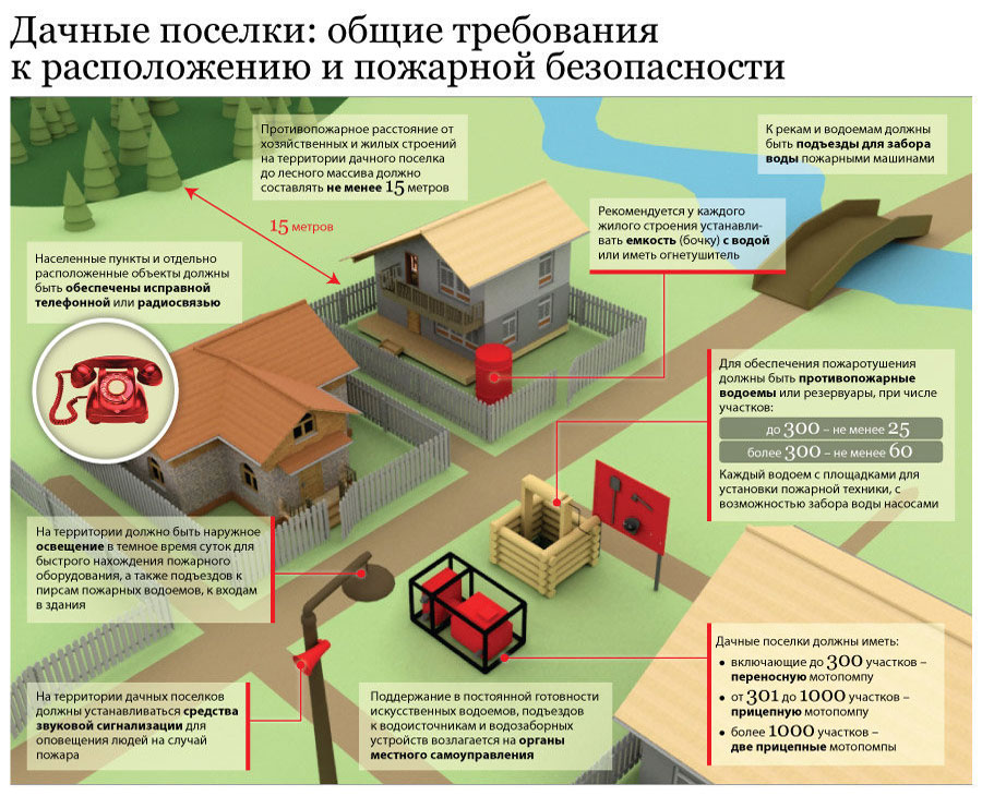 первичного какая помощь предусмотрена в казахстане для строительства дома рано