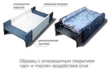 акт проверки огнезащитной обработки металлоконструкций образец - фото 10