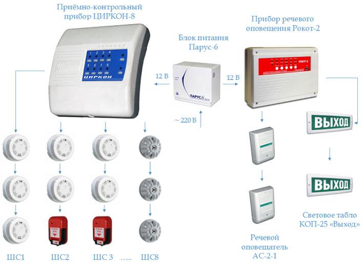 схема устройства пожарной