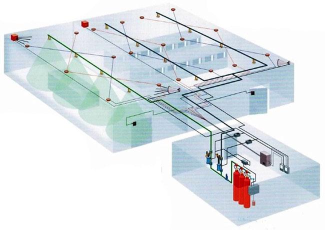 схема устройства пожаротушения
