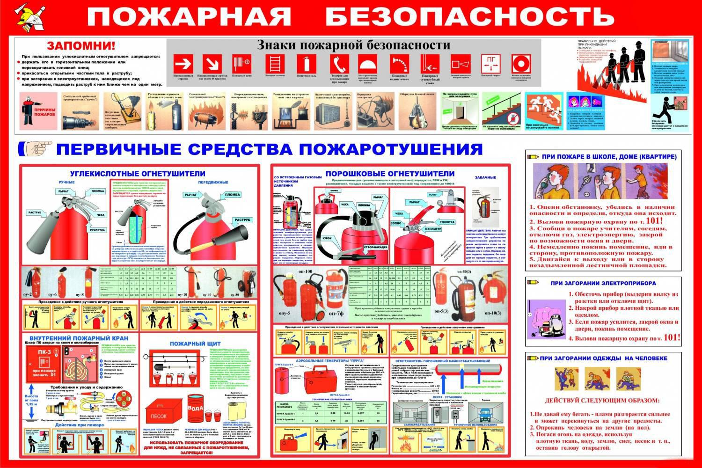 пожарные инструкции и их номера
