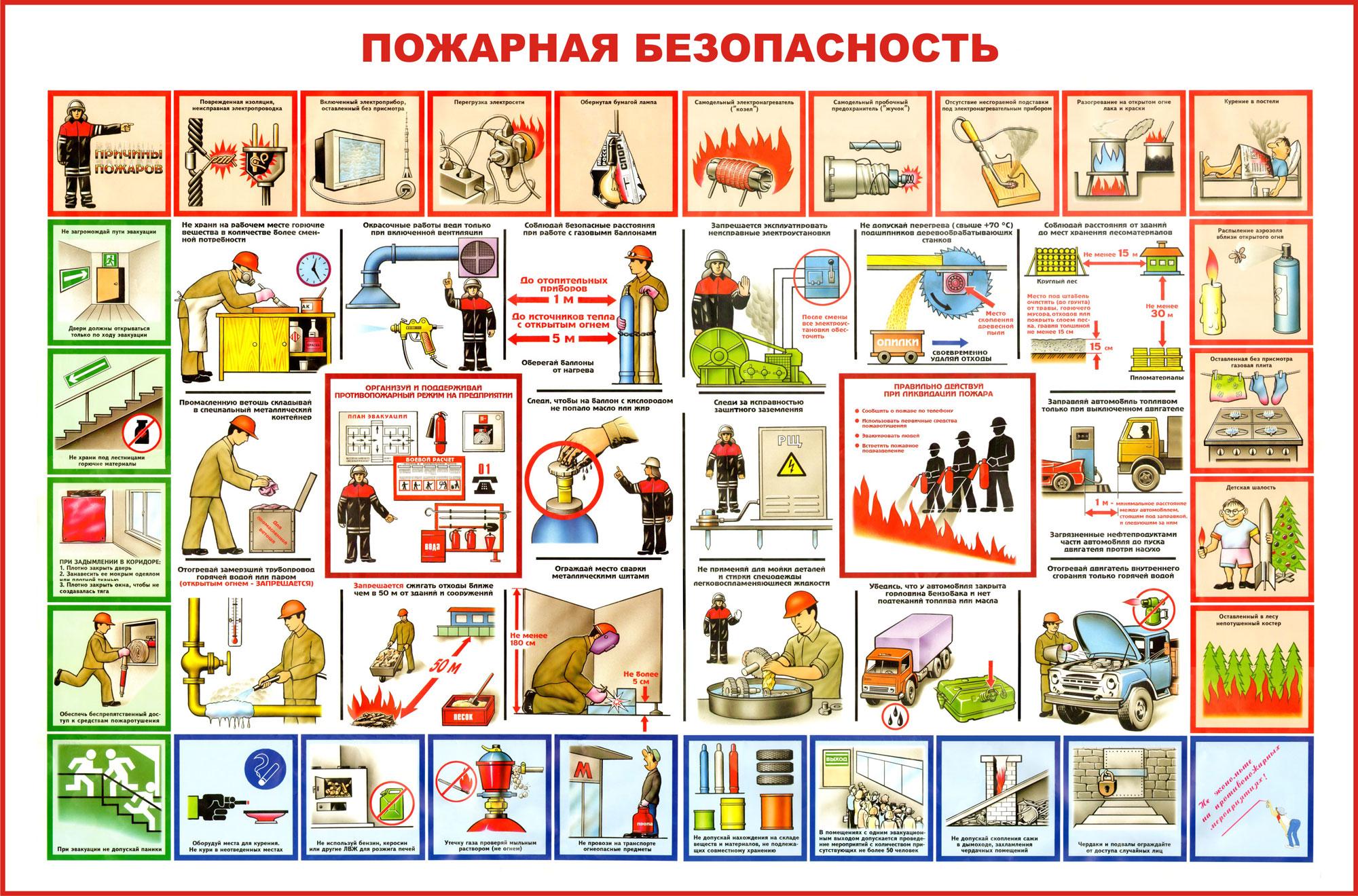Инструкция по пожарной безопасности на азс скачать
