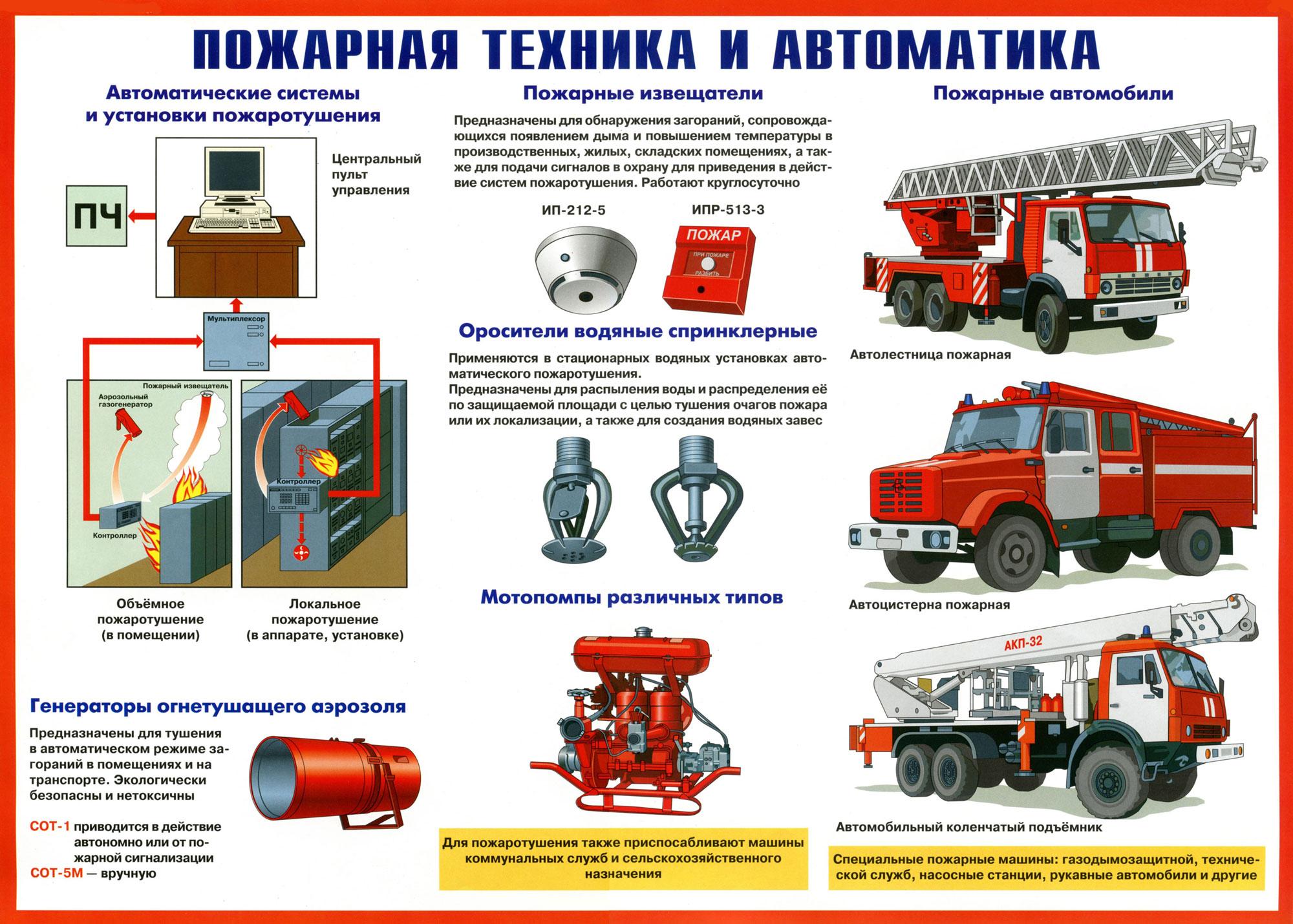 Пожарной помещения инструкция для по безопасности производственного