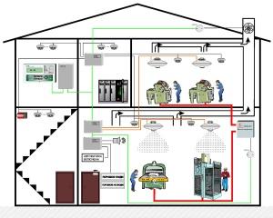 схема установки аэрозольной системы